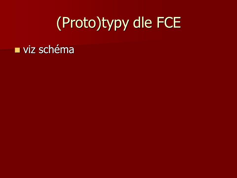 (Proto)typy dle FCE viz schéma