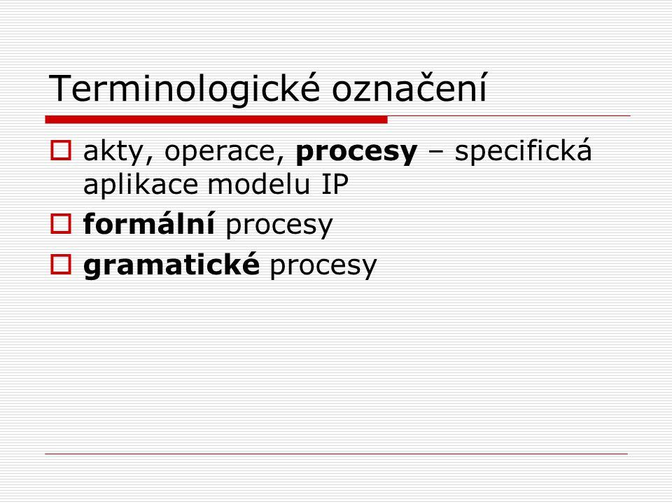 Terminologické označení
