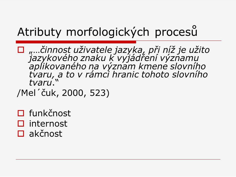 Atributy morfologických procesů