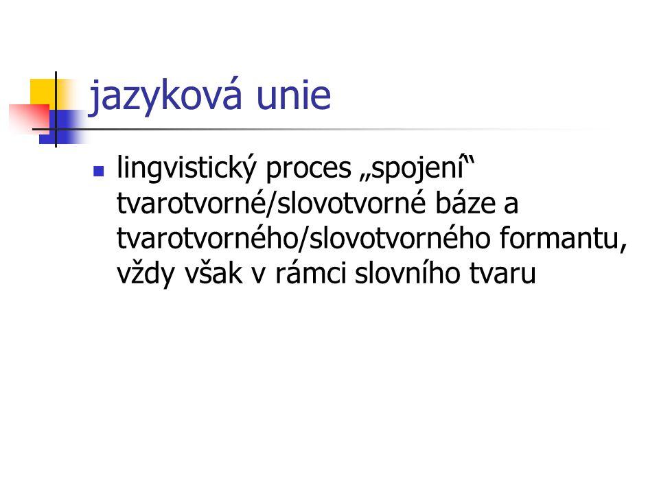 "jazyková unie lingvistický proces ""spojení tvarotvorné/slovotvorné báze a tvarotvorného/slovotvorného formantu, vždy však v rámci slovního tvaru."