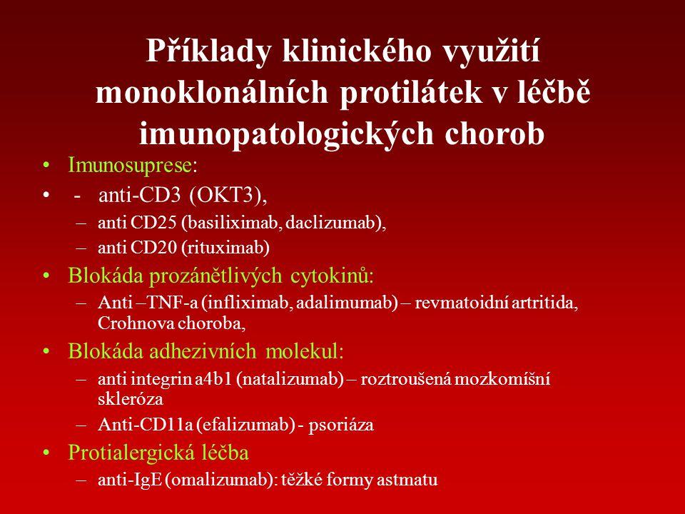 Příklady klinického využití monoklonálních protilátek v léčbě imunopatologických chorob