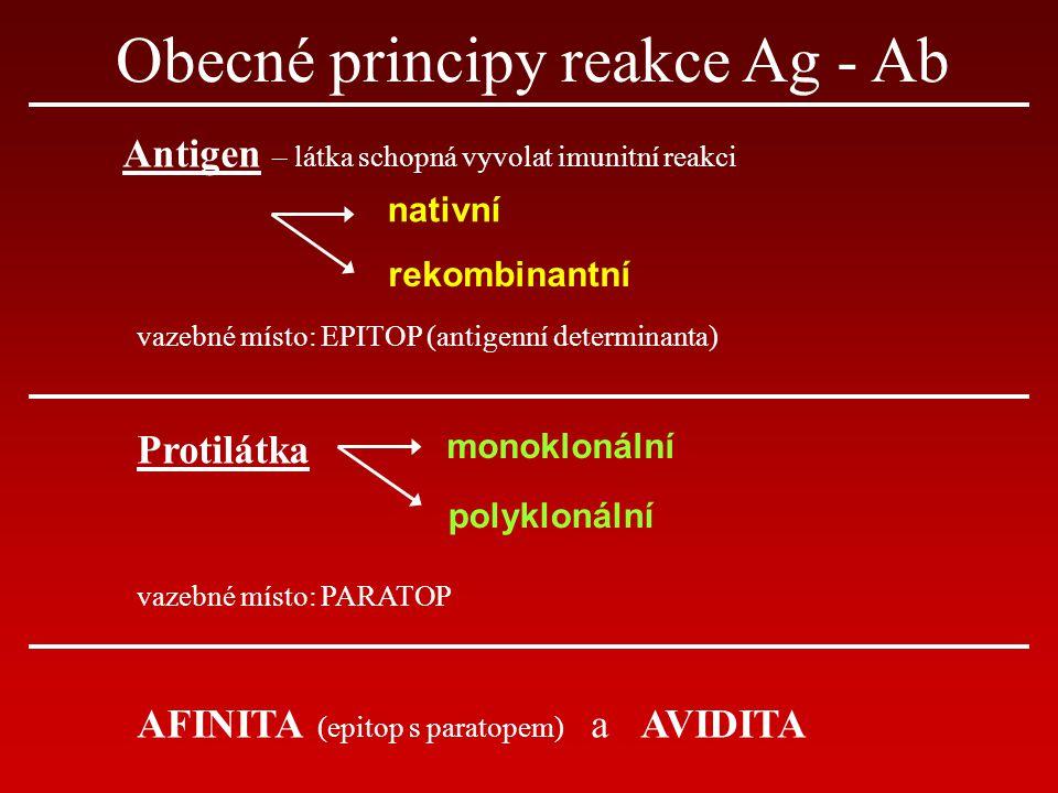 Obecné principy reakce Ag - Ab
