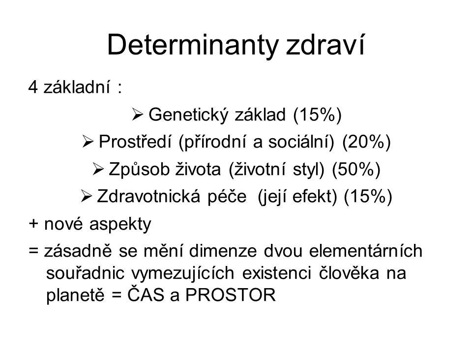 Determinanty zdraví 4 základní : Genetický základ (15%)