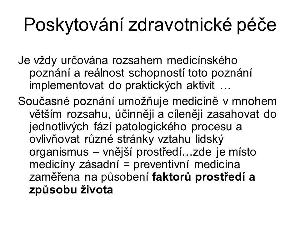 Poskytování zdravotnické péče