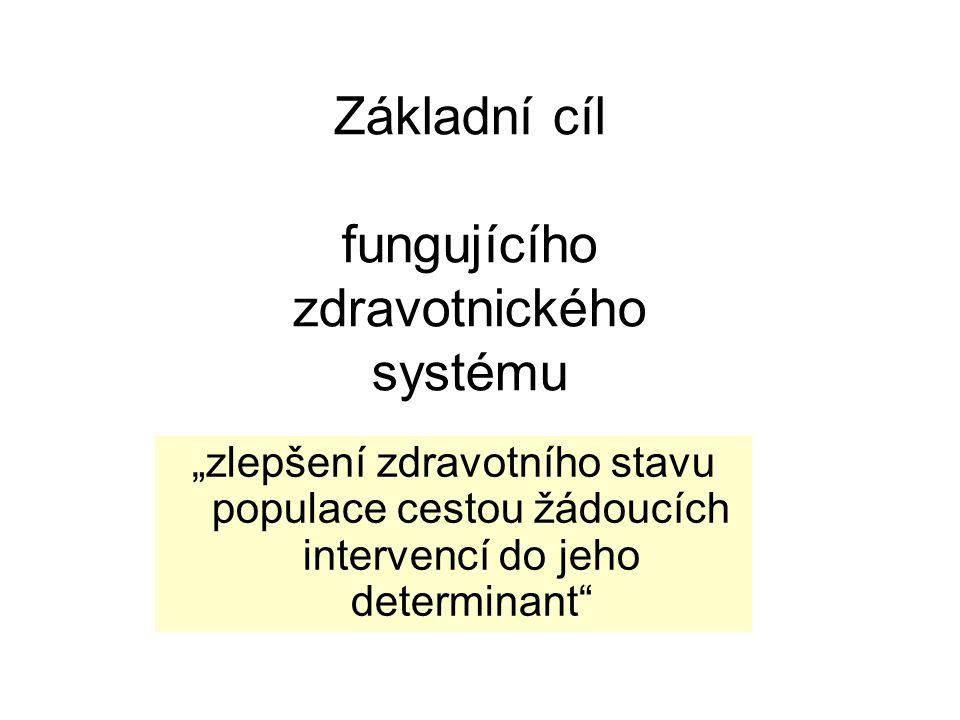 Základní cíl fungujícího zdravotnického systému