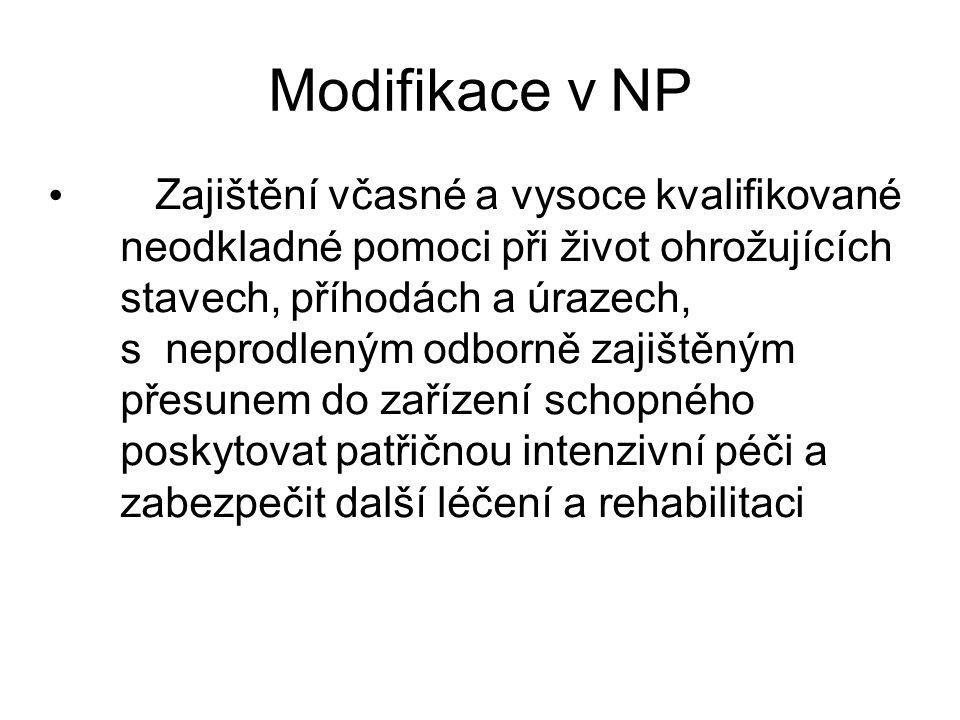Modifikace v NP