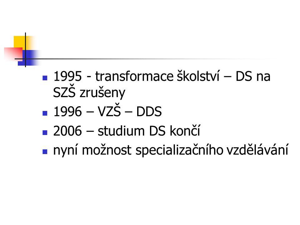 1995 - transformace školství – DS na SZŠ zrušeny