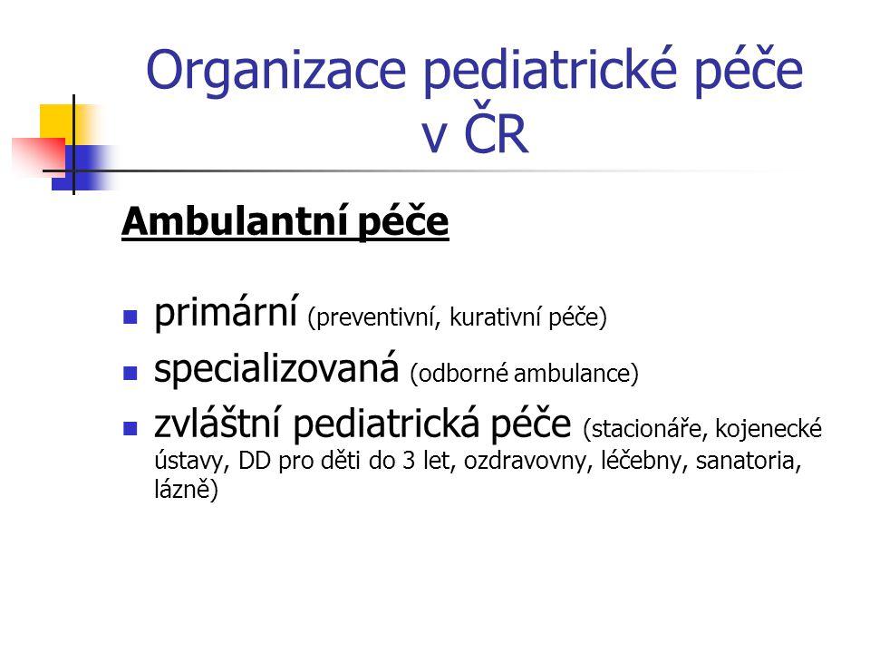 Organizace pediatrické péče v ČR