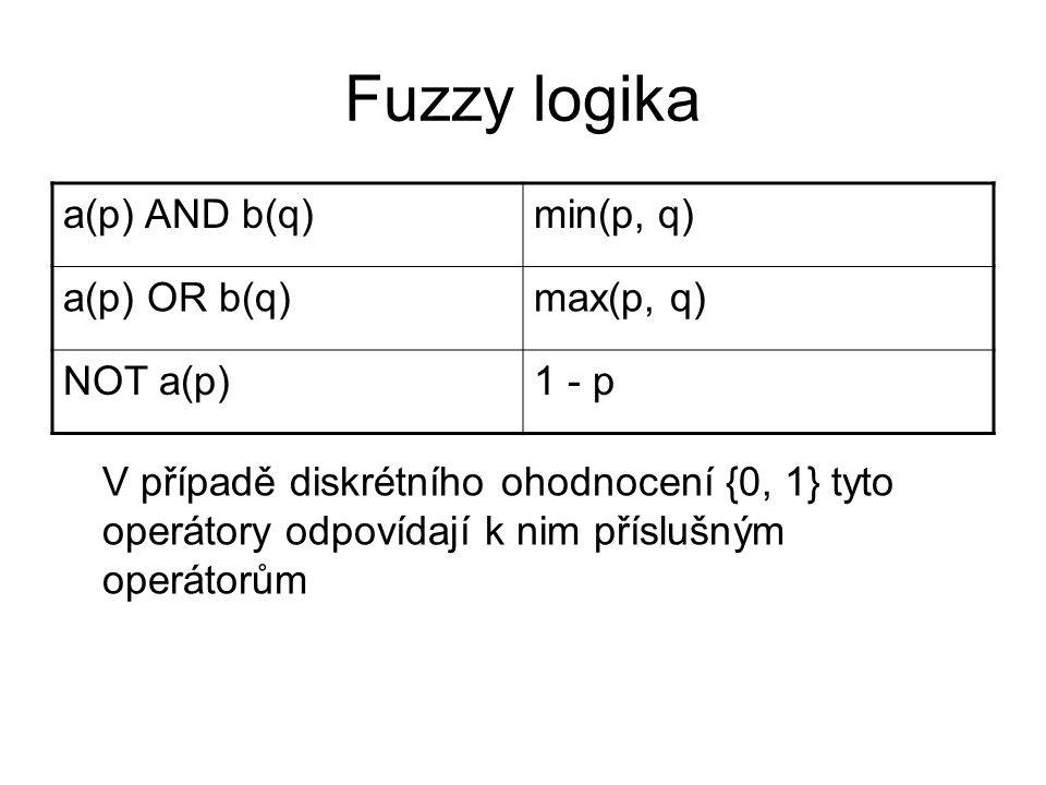 Fuzzy logika a(p) AND b(q) min(p, q) a(p) OR b(q) max(p, q) NOT a(p)
