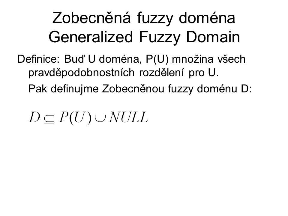 Zobecněná fuzzy doména Generalized Fuzzy Domain