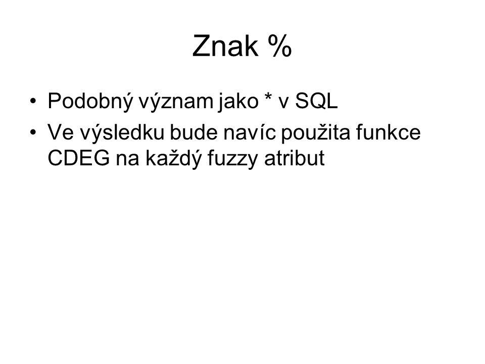 Znak % Podobný význam jako * v SQL
