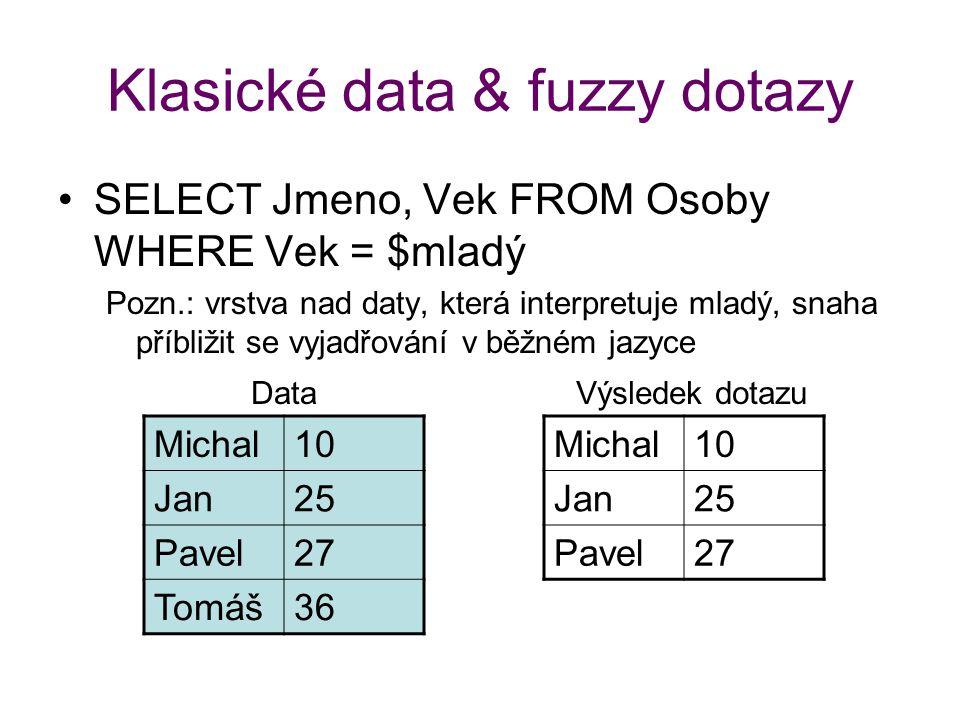 Klasické data & fuzzy dotazy