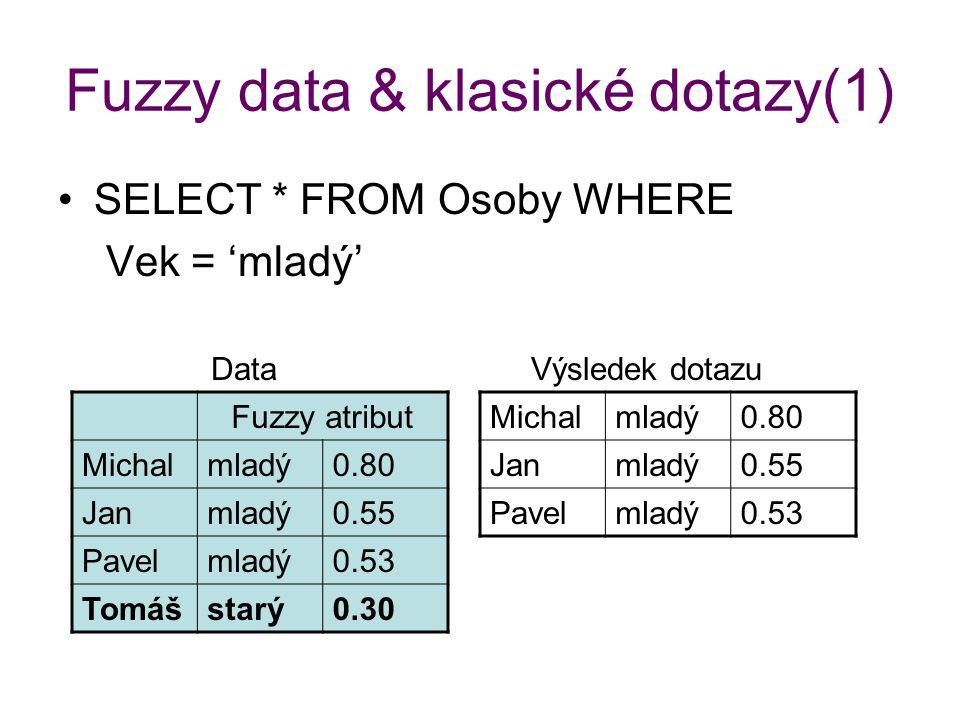 Fuzzy data & klasické dotazy(1)