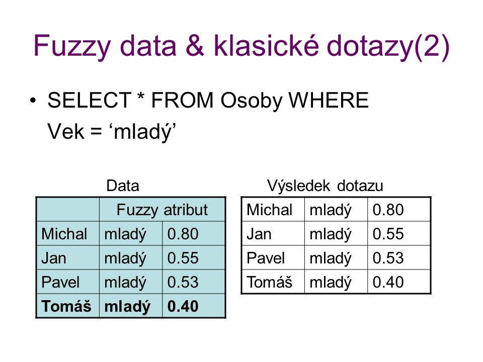 Fuzzy data & klasické dotazy(2)