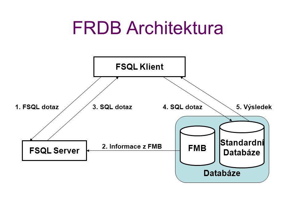 FRDB Architektura FSQL Klient Standardní FMB Databáze Databáze