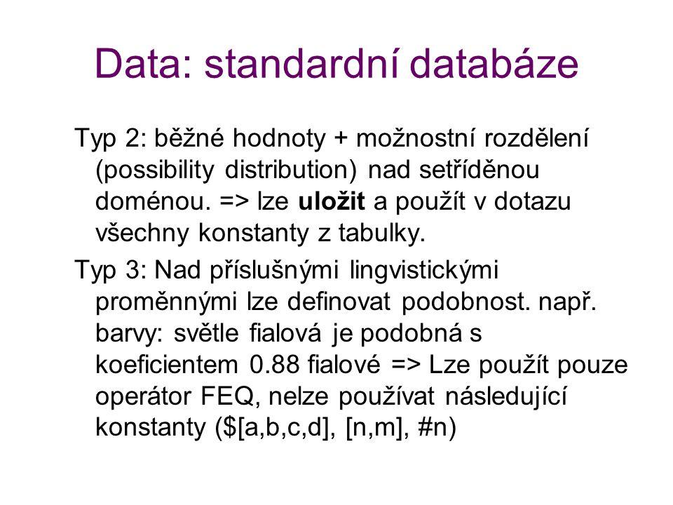 Data: standardní databáze