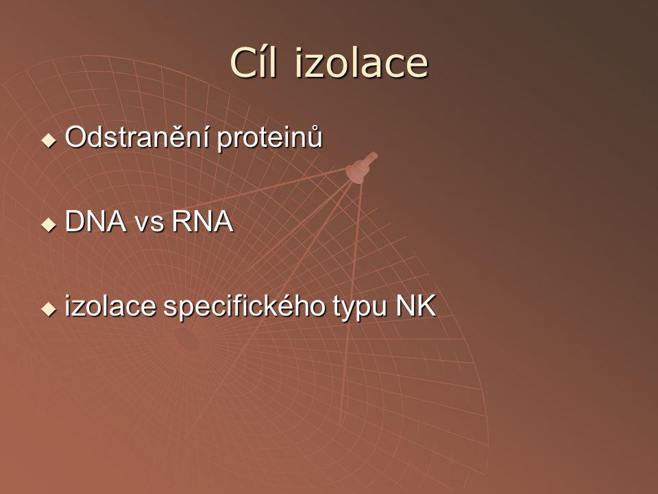 Cíl izolace Odstranění proteinů DNA vs RNA