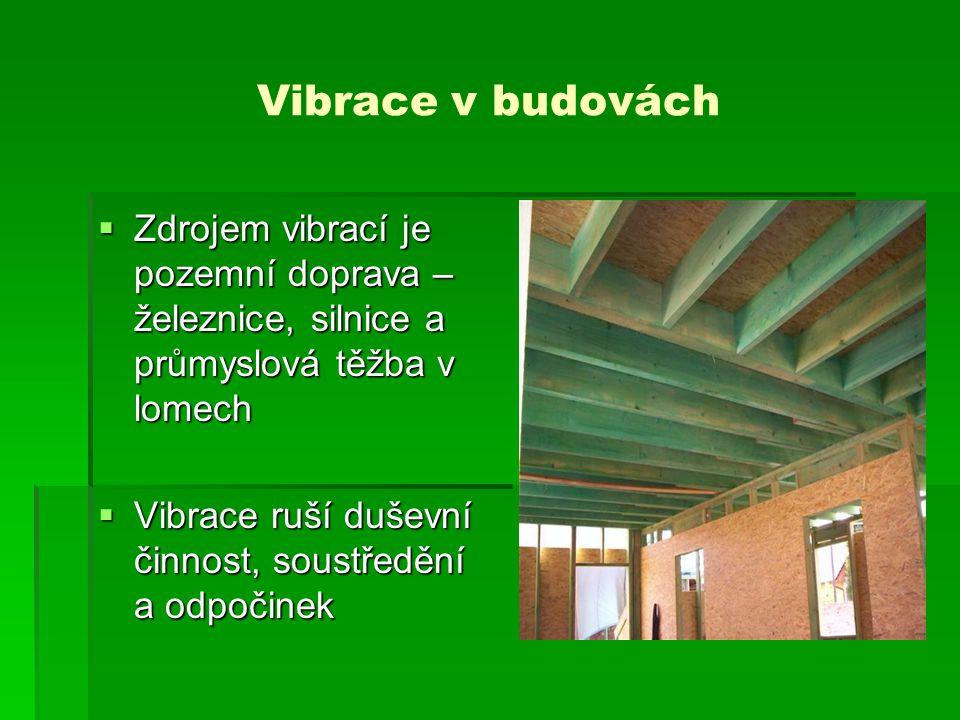 Vibrace v budovách Zdrojem vibrací je pozemní doprava – železnice, silnice a průmyslová těžba v lomech.