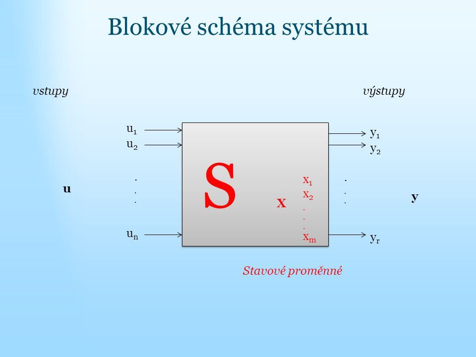 Blokové schéma systému