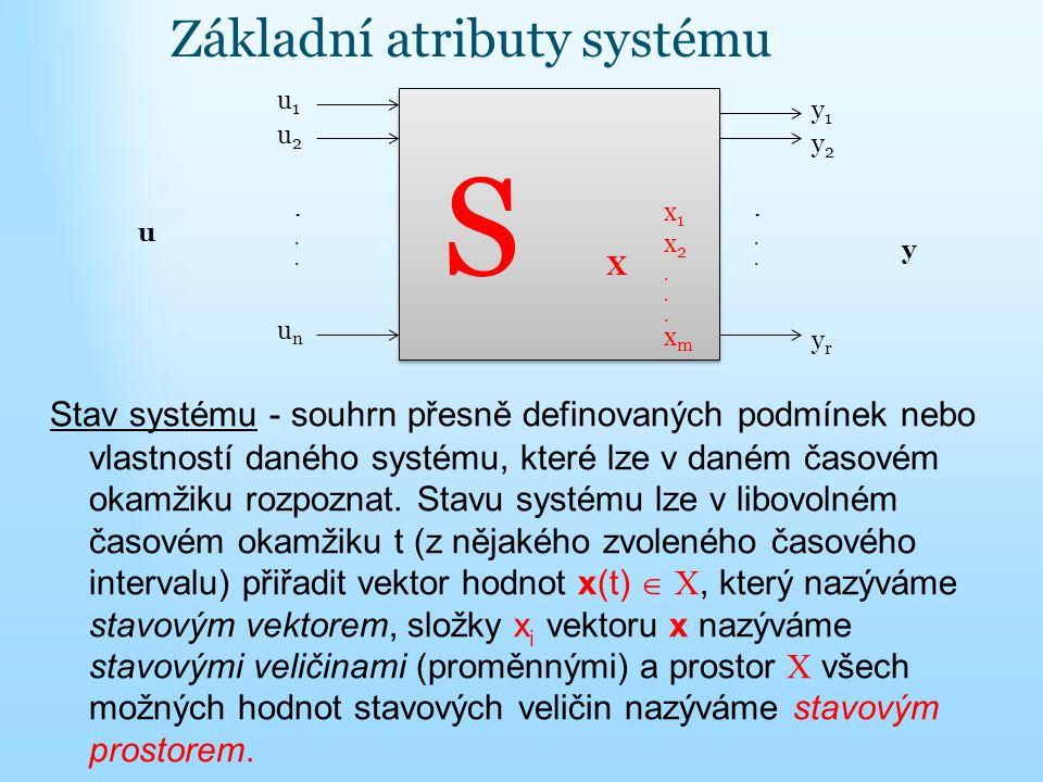 Základní atributy systému