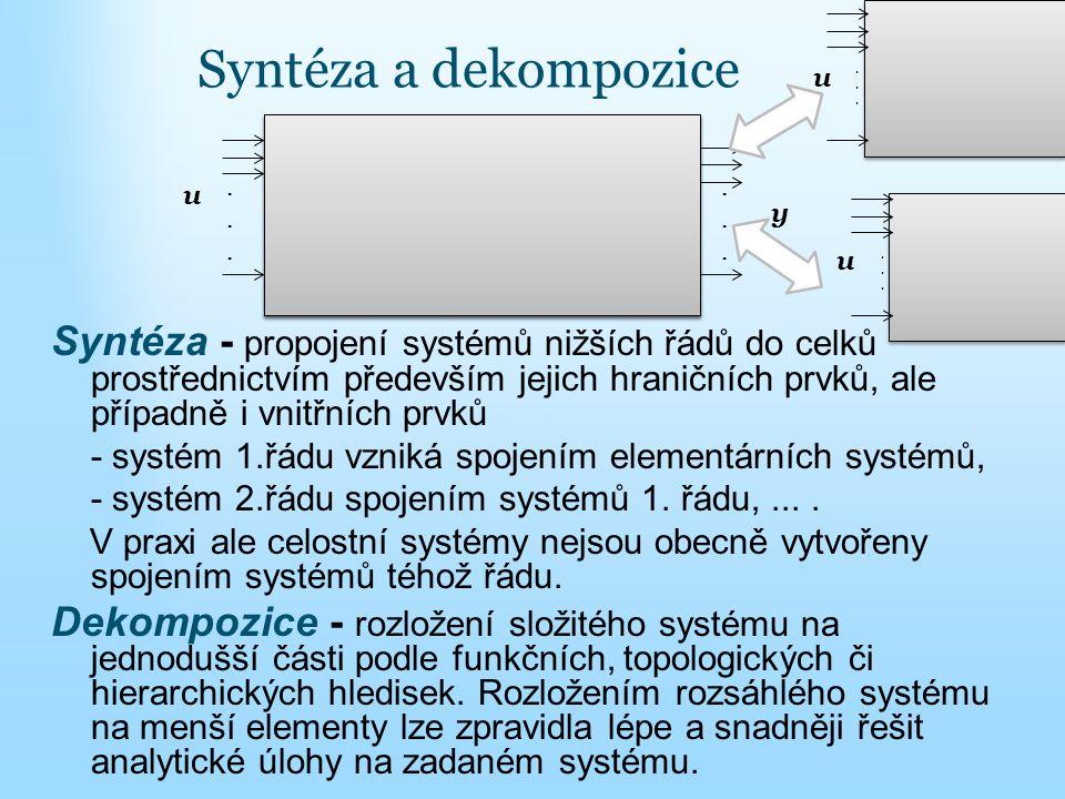 Syntéza a dekompozice u. . xs2. us2. ys2. . . u. xs1. us1. ys1. . y. xsn. usn. ysn.