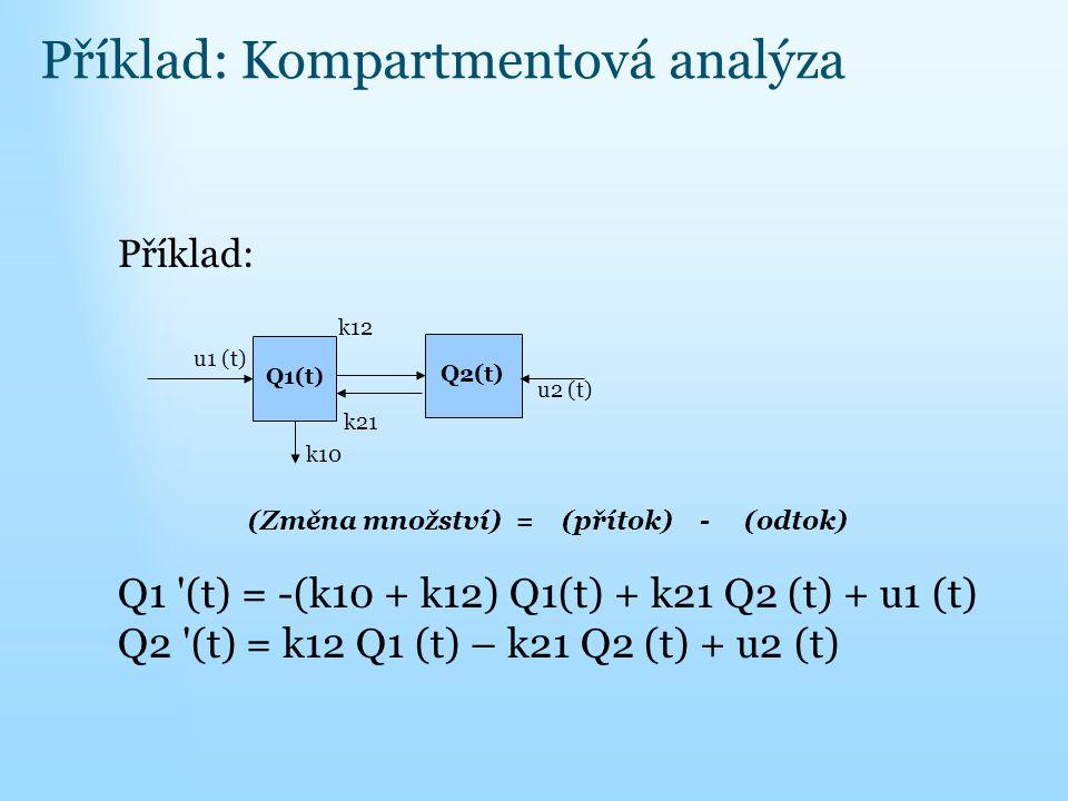 Příklad: Kompartmentová analýza
