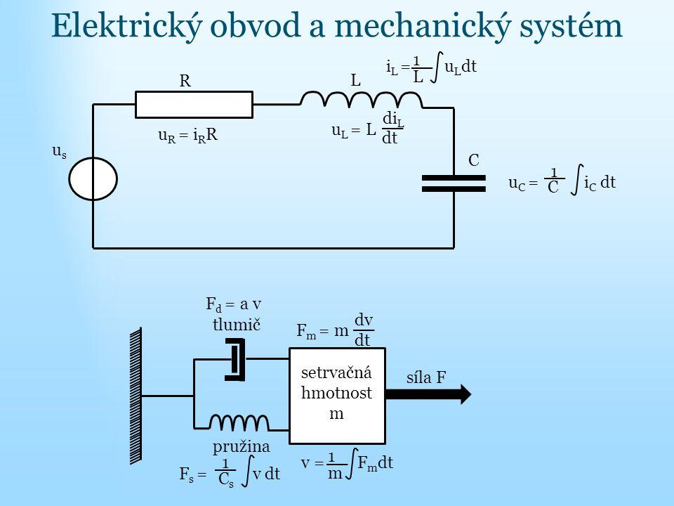 Elektrický obvod a mechanický systém