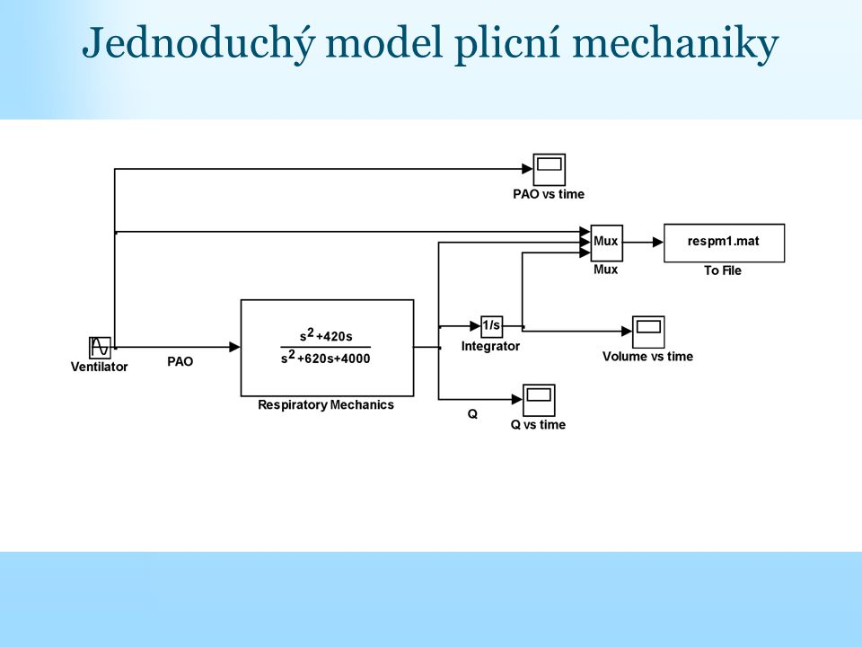 Jednoduchý model plicní mechaniky