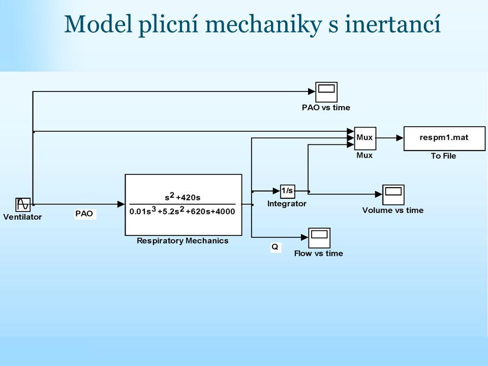 Model plicní mechaniky s inertancí