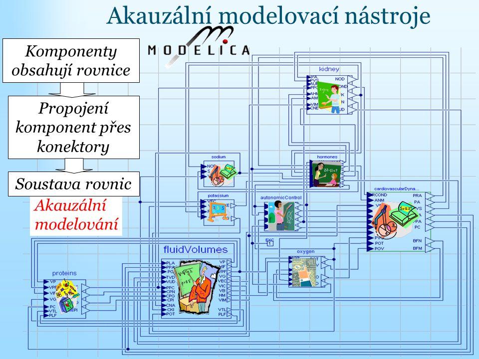 Akauzální modelovací nástroje