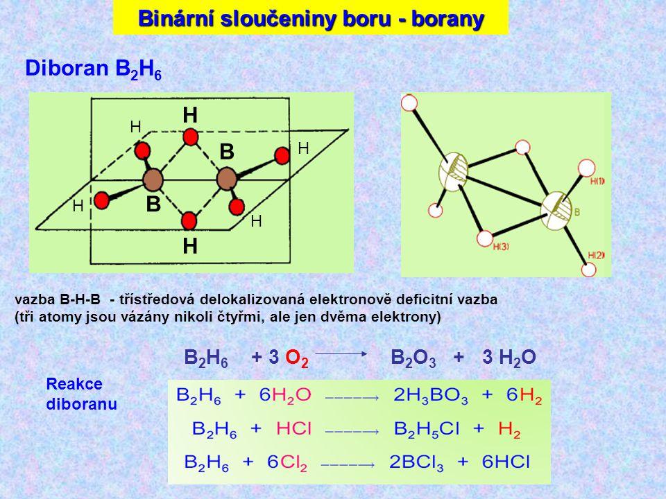 Binární sloučeniny boru - borany