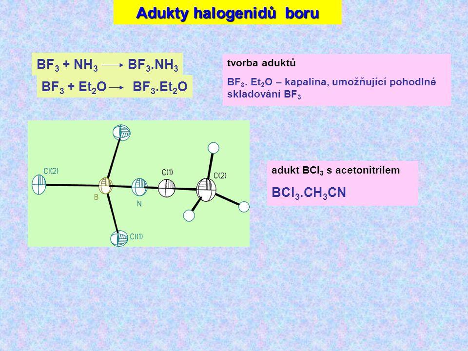 Adukty halogenidů boru