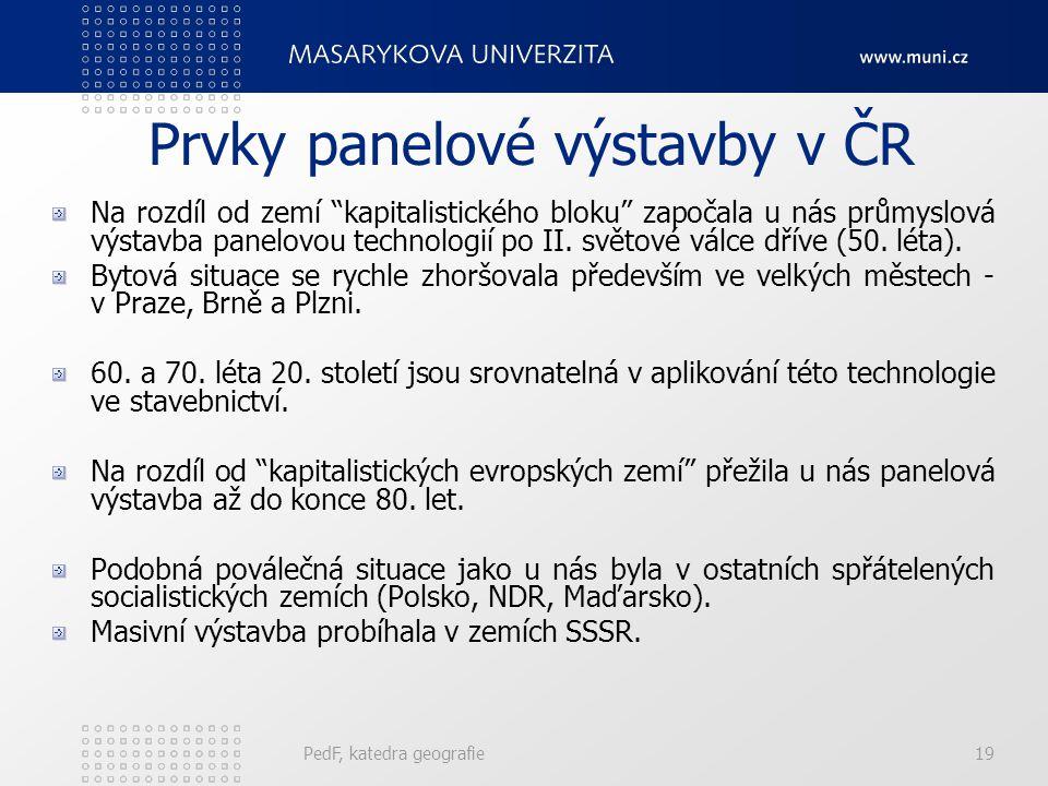 Prvky panelové výstavby v ČR