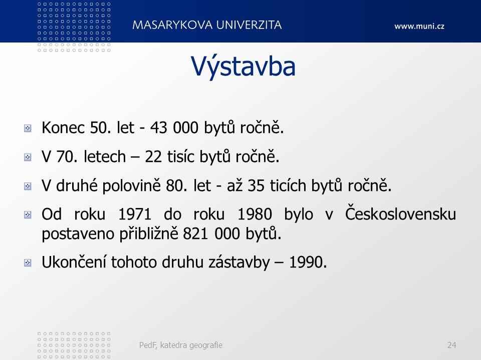 Výstavba Konec 50. let - 43 000 bytů ročně.