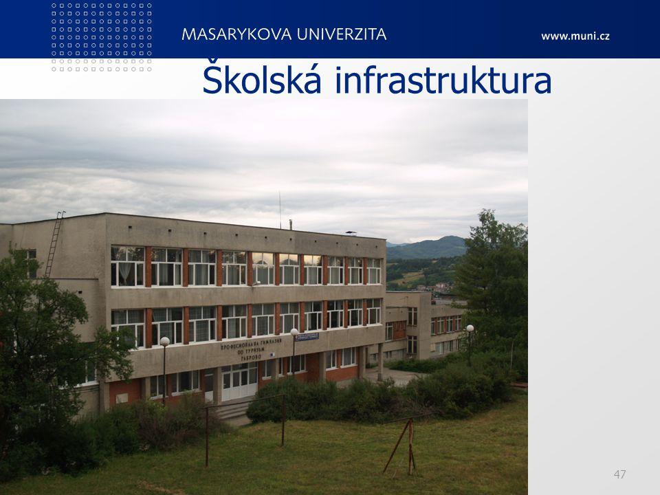 Školská infrastruktura