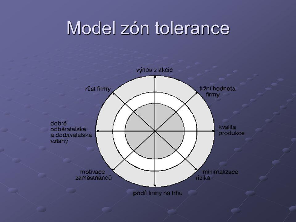 Model zón tolerance