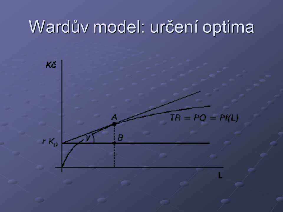 Wardův model: určení optima