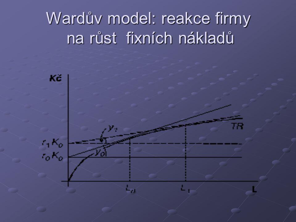 Wardův model: reakce firmy na růst fixních nákladů