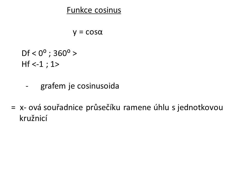 Funkce cosinus y = cosα. Df < 0⁰ ; 360⁰ > Hf <-1 ; 1> - grafem je cosinusoida. = x- ová souřadnice průsečíku ramene úhlu s jednotkovou.