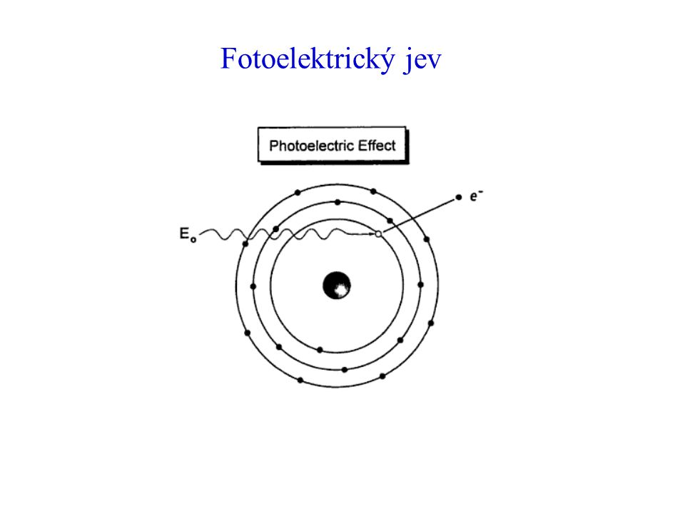 Fotoelektrický jev