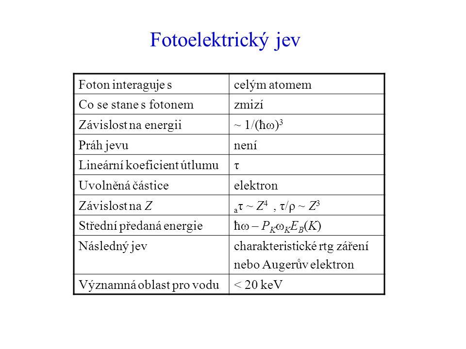 Fotoelektrický jev Foton interaguje s celým atomem