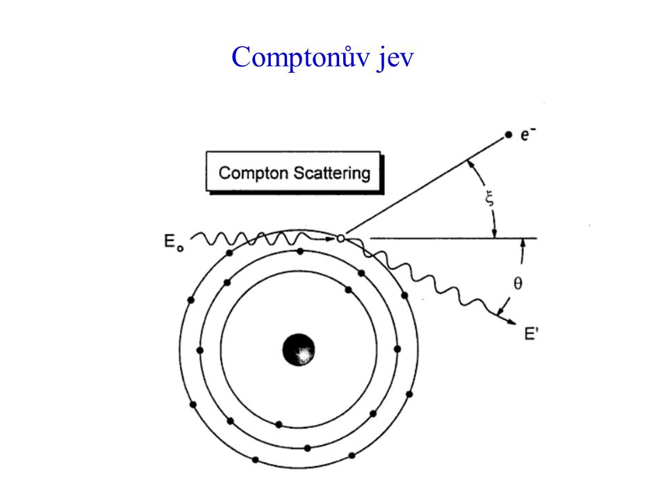 Comptonův jev