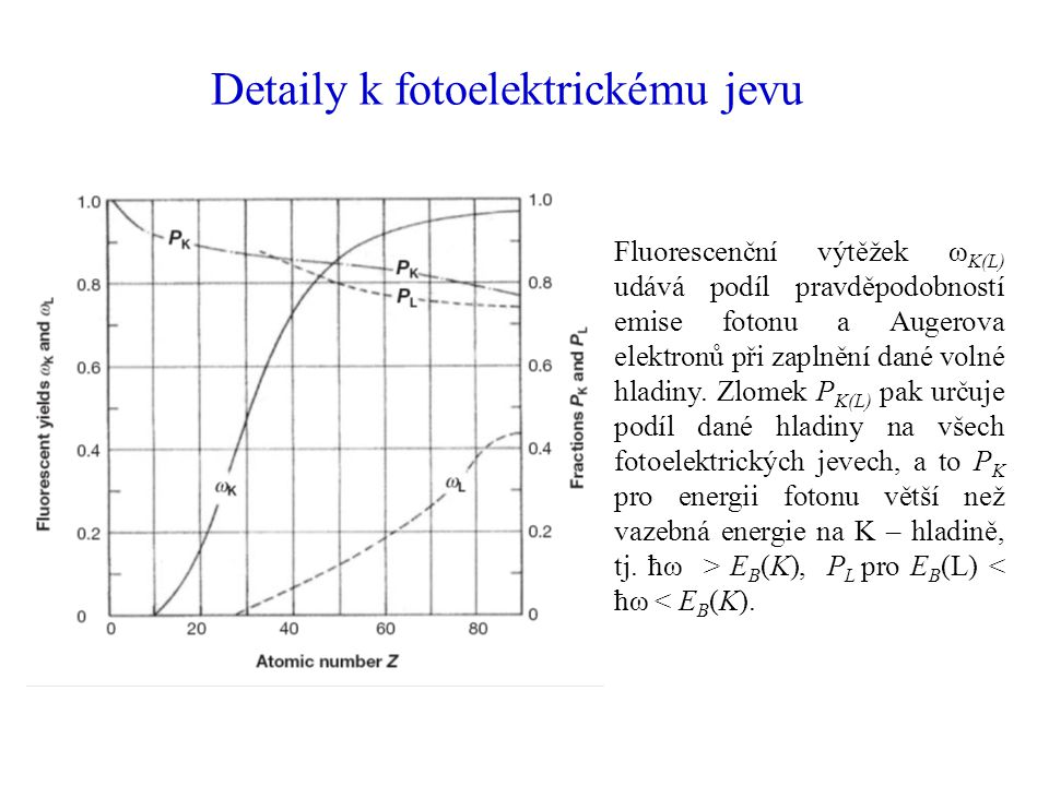 Detaily k fotoelektrickému jevu