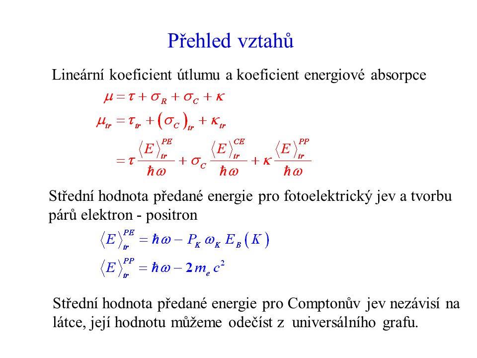 Přehled vztahů Lineární koeficient útlumu a koeficient energiové absorpce. Střední hodnota předané energie pro fotoelektrický jev a tvorbu.