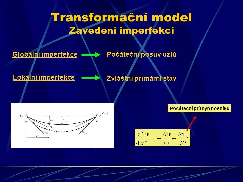 Transformační model Zavedení imperfekcí