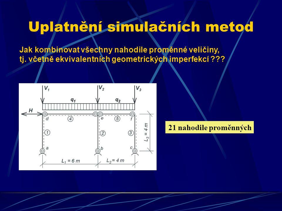 Uplatnění simulačních metod