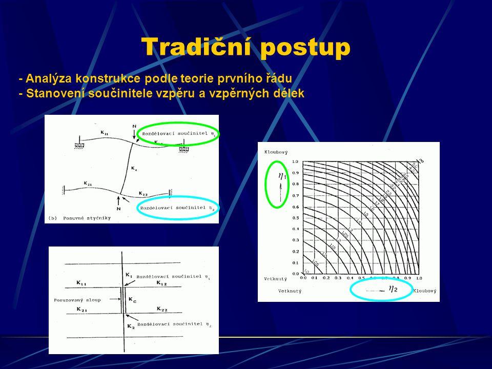 Tradiční postup - Analýza konstrukce podle teorie prvního řádu