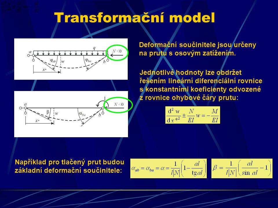 Transformační model Deformační součinitele jsou určeny na prutu s osovým zatížením.
