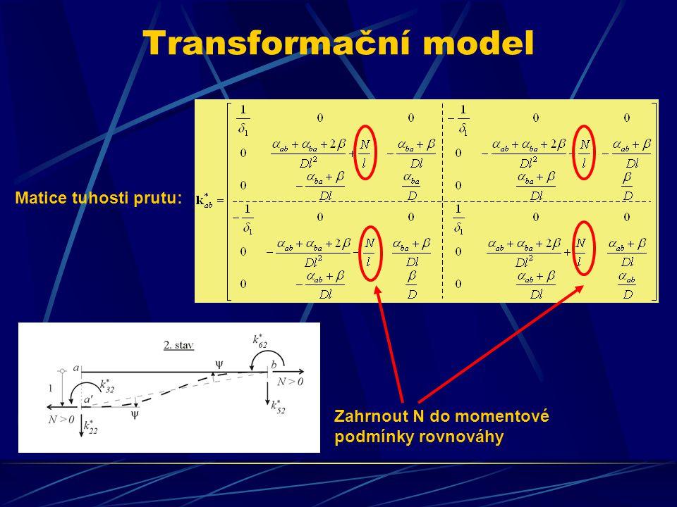 Transformační model Matice tuhosti prutu: