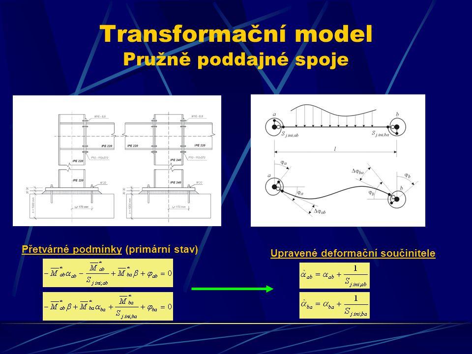 Transformační model Pružně poddajné spoje